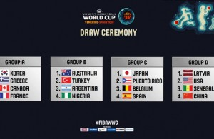 FIBA Women world cup