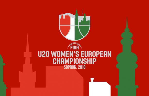 FIBA u20 Women's 2018